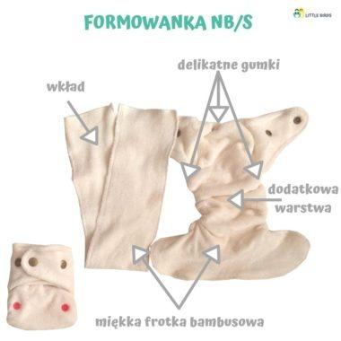 formowanka-NB_S-katal